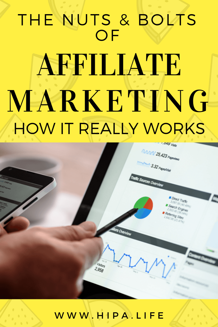 Nts & bolts of affiliate marketing